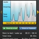 Sleep Cycle - meine erste Nacht
